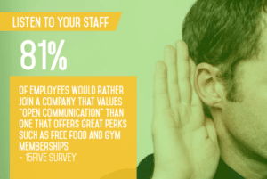 listen-employee-retention