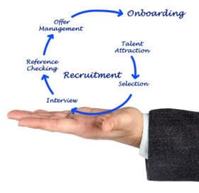 recruitment-to-onboarding-cycle